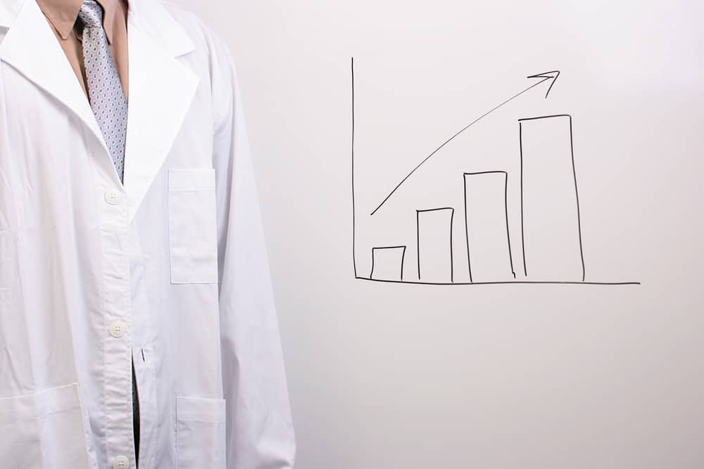 acne statistiche